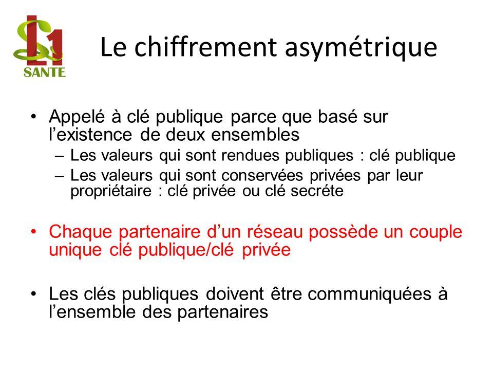 Le chiffrement asymétrique Appelé à clé publique parce que basé sur lexistence de deux ensembles –Les valeurs qui sont rendues publiques : clé publiqu
