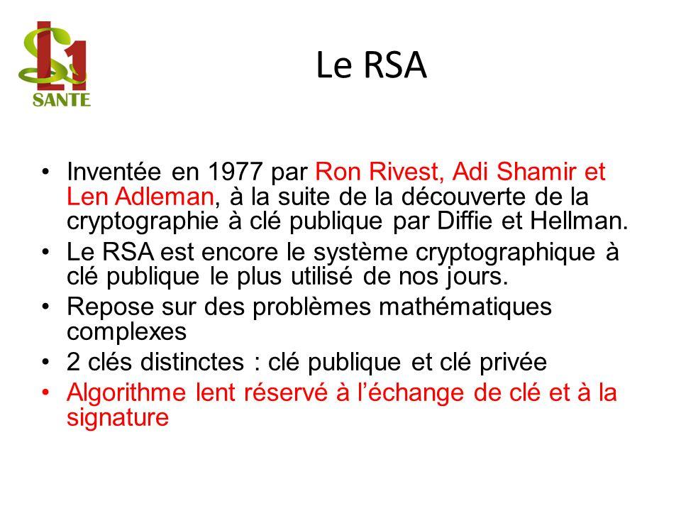 Le RSA Inventée en 1977 par Ron Rivest, Adi Shamir et Len Adleman, à la suite de la découverte de la cryptographie à clé publique par Diffie et Hellma