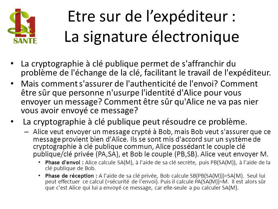 Etre sur de lexpéditeur : La signature électronique La cryptographie à clé publique permet de s'affranchir du problème de l'échange de la clé, facilit