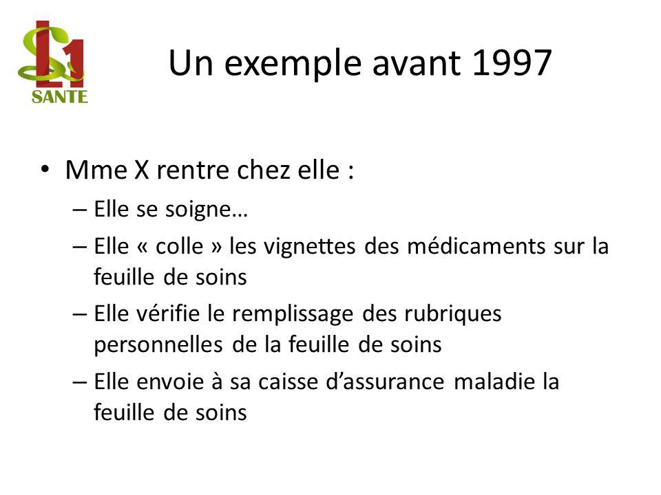 Un exemple avant 1997 Mme X rentre chez elle : – Elle se soigne… – Elle « colle » les vignettes des médicaments sur la feuille de soins – Elle vérifie