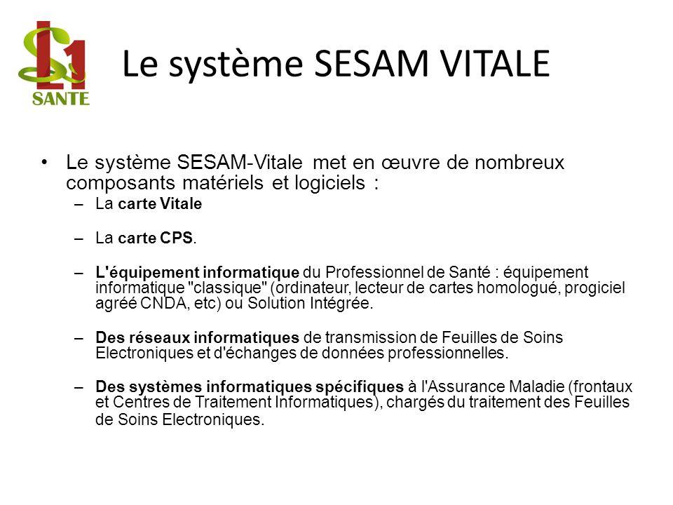 Le système SESAM VITALE Le système SESAM-Vitale met en œuvre de nombreux composants matériels et logiciels : –La carte Vitale –La carte CPS. –L'équipe