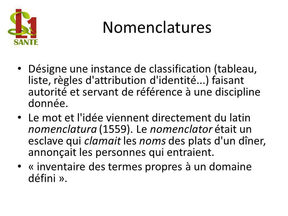 Nomenclatures Désigne une instance de classification (tableau, liste, règles d'attribution d'identité...) faisant autorité et servant de référence à u