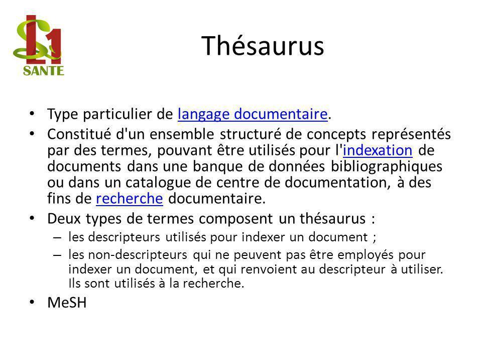 Thésaurus Type particulier de langage documentaire.langage documentaire Constitué d'un ensemble structuré de concepts représentés par des termes, pouv