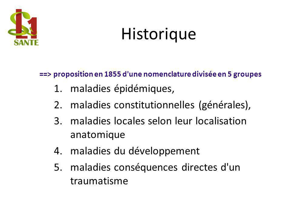 Historique ==> proposition en 1855 d'une nomenclature divisée en 5 groupes 1.maladies épidémiques, 2.maladies constitutionnelles (générales), 3.maladi