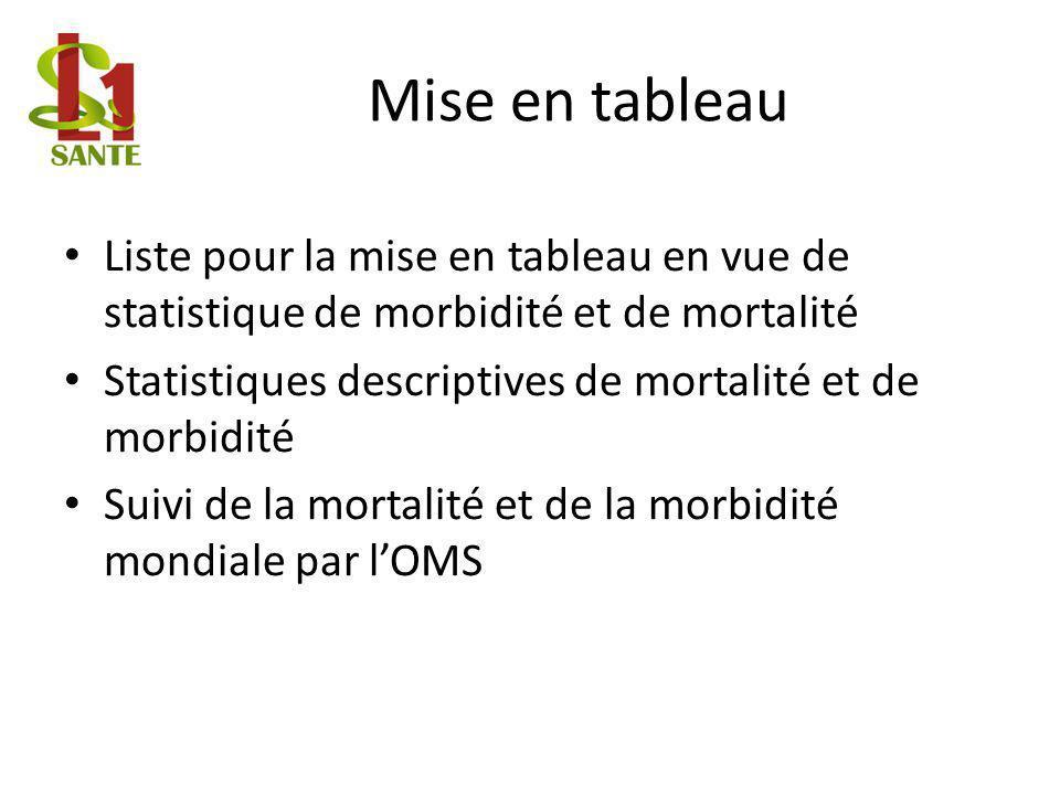 Mise en tableau Liste pour la mise en tableau en vue de statistique de morbidité et de mortalité Statistiques descriptives de mortalité et de morbidit