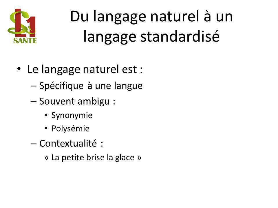 Du langage naturel à un langage standardisé Le langage naturel est : – Spécifique à une langue – Souvent ambigu : Synonymie Polysémie – Contextualité