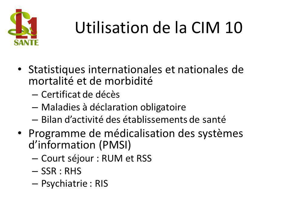 Utilisation de la CIM 10 Statistiques internationales et nationales de mortalité et de morbidité – Certificat de décès – Maladies à déclaration obliga