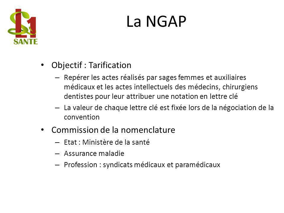 La NGAP Objectif : Tarification – Repérer les actes réalisés par sages femmes et auxiliaires médicaux et les actes intellectuels des médecins, chirurg