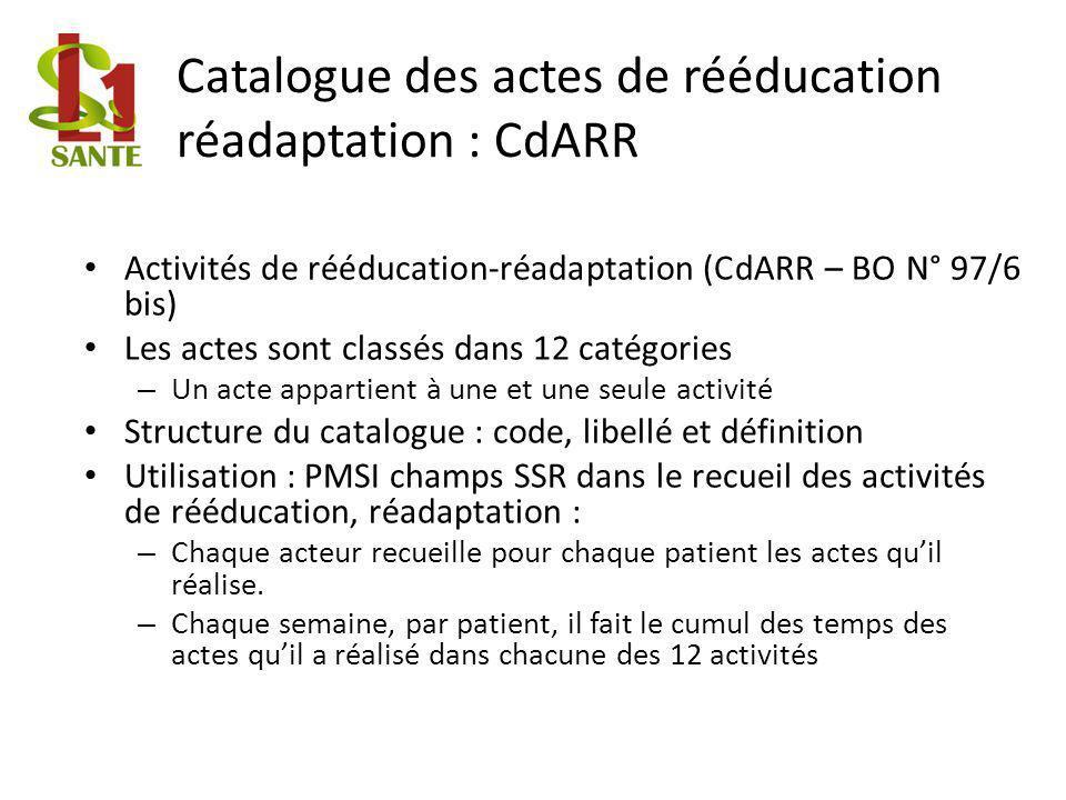 Catalogue des actes de rééducation réadaptation : CdARR Activités de rééducation-réadaptation (CdARR – BO N° 97/6 bis) Les actes sont classés dans 12