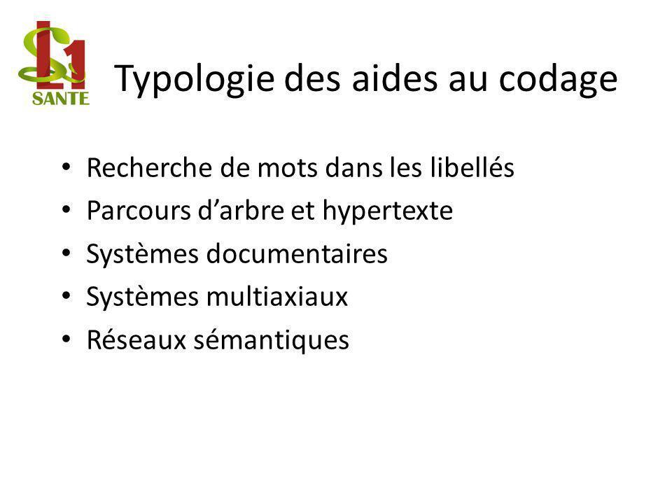 Typologie des aides au codage Recherche de mots dans les libellés Parcours darbre et hypertexte Systèmes documentaires Systèmes multiaxiaux Réseaux sé