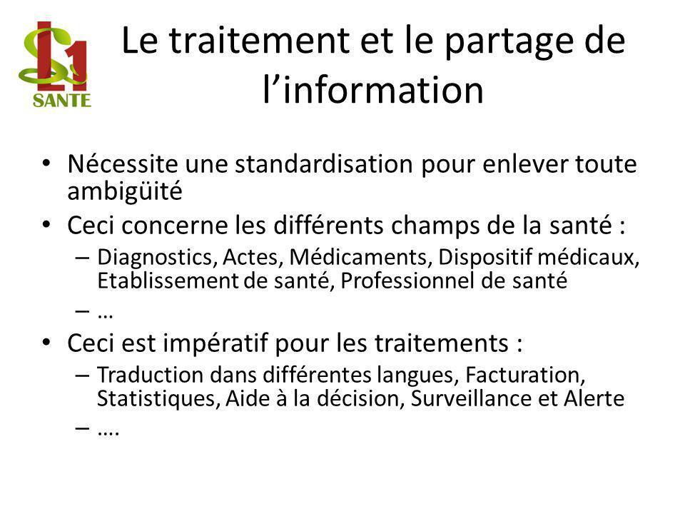 Le traitement et le partage de linformation Nécessite une standardisation pour enlever toute ambigüité Ceci concerne les différents champs de la santé