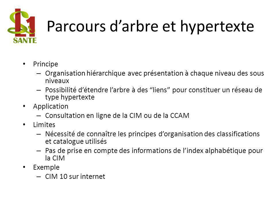 Parcours darbre et hypertexte Principe – Organisation hiérarchique avec présentation à chaque niveau des sous niveaux – Possibilité détendre larbre à