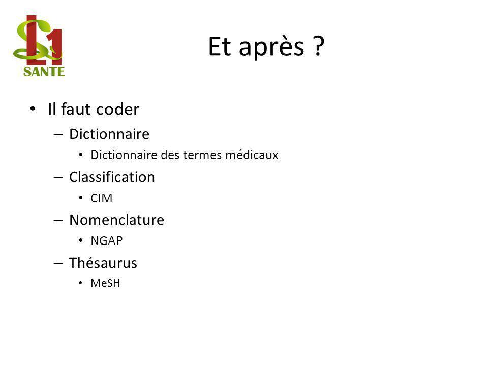 Et après ? Il faut coder – Dictionnaire Dictionnaire des termes médicaux – Classification CIM – Nomenclature NGAP – Thésaurus MeSH