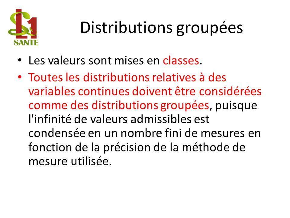 Distributions groupées Les valeurs sont mises en classes.