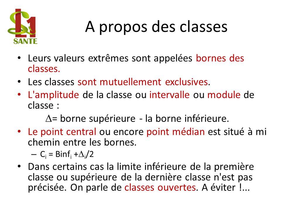 A propos des classes Leurs valeurs extrêmes sont appelées bornes des classes.