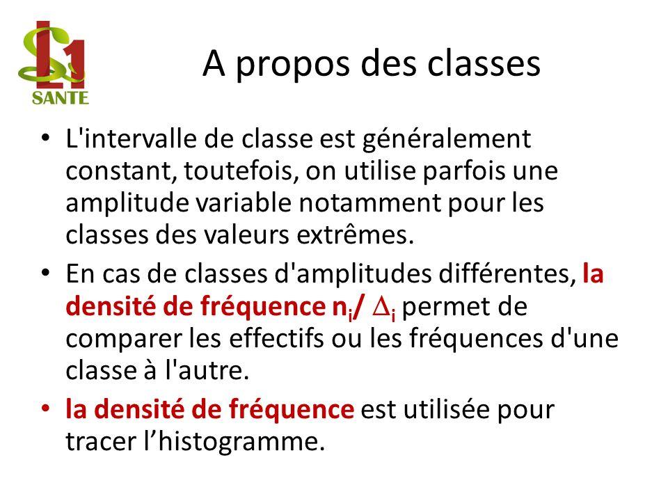 A propos des classes L intervalle de classe est généralement constant, toutefois, on utilise parfois une amplitude variable notamment pour les classes des valeurs extrêmes.