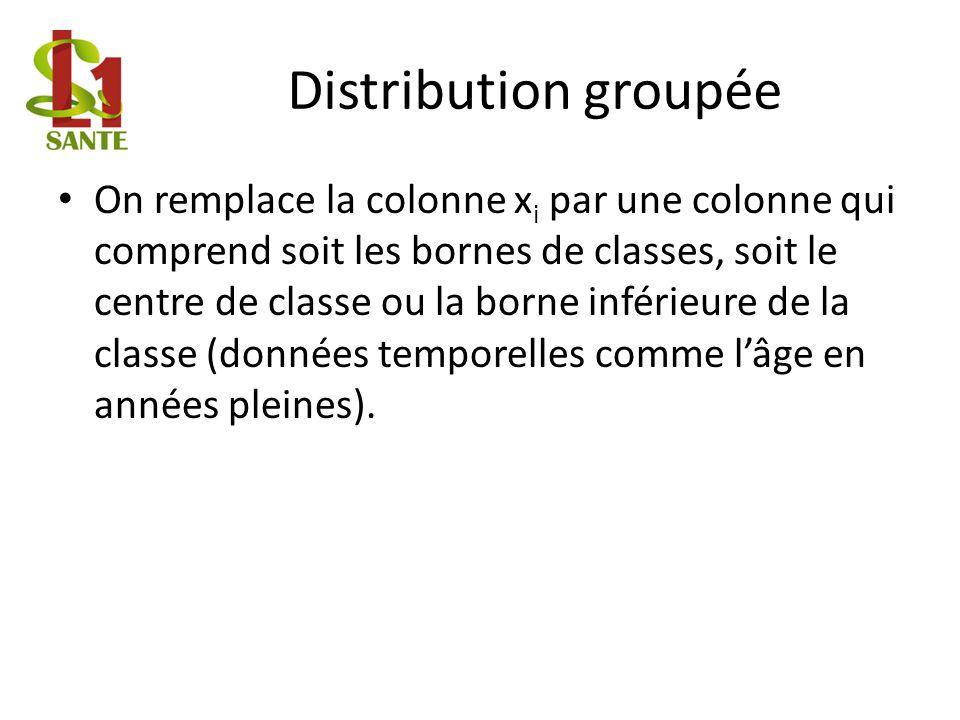 Distribution groupée On remplace la colonne x i par une colonne qui comprend soit les bornes de classes, soit le centre de classe ou la borne inférieure de la classe (données temporelles comme lâge en années pleines).