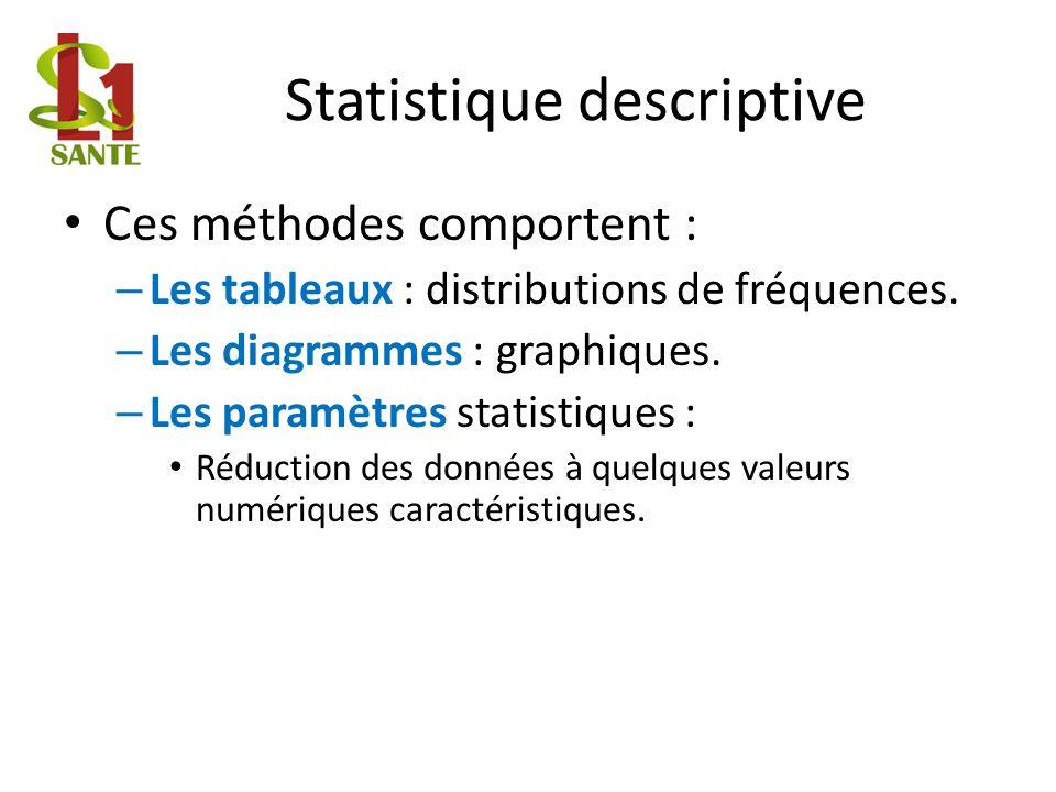 Statistique descriptive Ces méthodes comportent : – Les tableaux : distributions de fréquences.