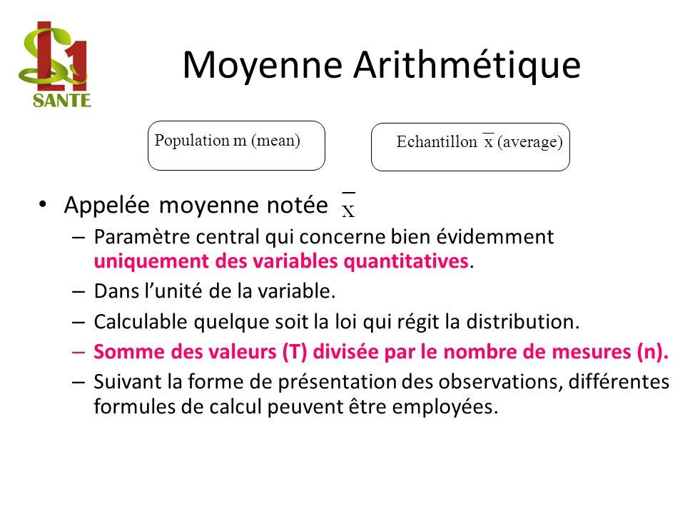 Moyenne Arithmétique Appelée moyenne notée – Paramètre central qui concerne bien évidemment uniquement des variables quantitatives.