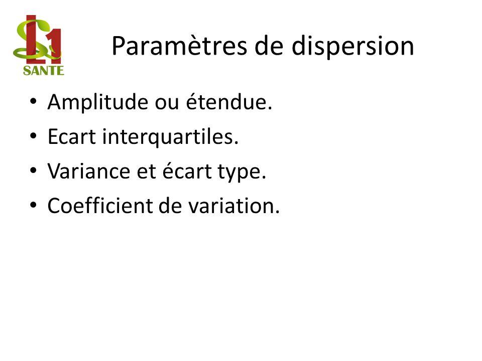 Paramètres de dispersion Amplitude ou étendue.Ecart interquartiles.