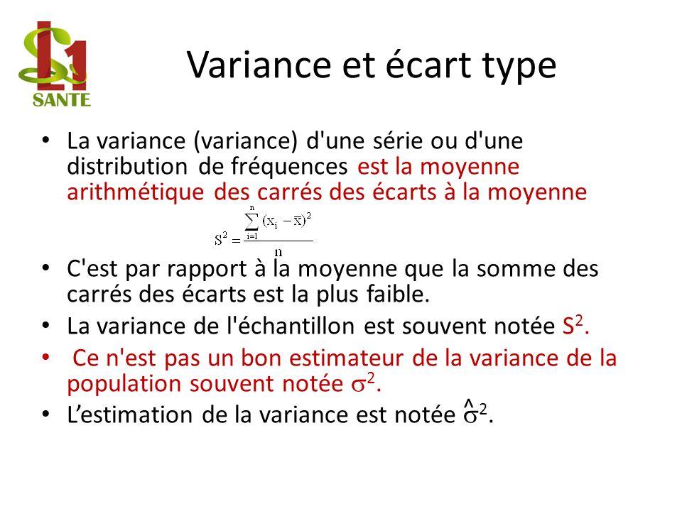 Variance et écart type La variance (variance) d une série ou d une distribution de fréquences est la moyenne arithmétique des carrés des écarts à la moyenne C est par rapport à la moyenne que la somme des carrés des écarts est la plus faible.