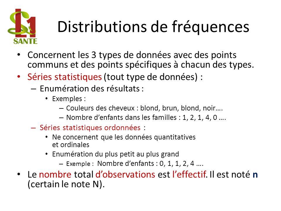Distributions de fréquences Concernent les 3 types de données avec des points communs et des points spécifiques à chacun des types.