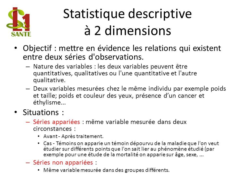 Statistique descriptive à 2 dimensions Objectif : mettre en évidence les relations qui existent entre deux séries d observations.
