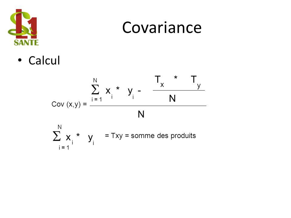 Covariance Calcul Cov (x,y) = N i = 1 N x * y - i i N T * T x y i = 1 N x * y i i = Txy = somme des produits