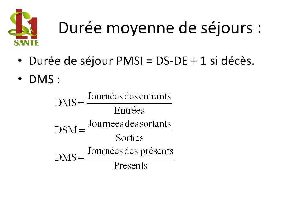 Durée moyenne de séjours : Durée de séjour PMSI = DS-DE + 1 si décès. DMS :