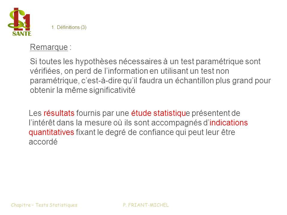 1. Définitions (3) Remarque : Si toutes les hypothèses nécessaires à un test paramétrique sont vérifiées, on perd de linformation en utilisant un test