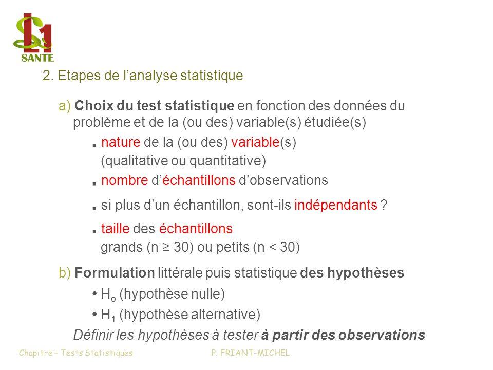 2. Etapes de lanalyse statistique a) Choix du test statistique en fonction des données du problème et de la (ou des) variable(s) étudiée(s). si plus d