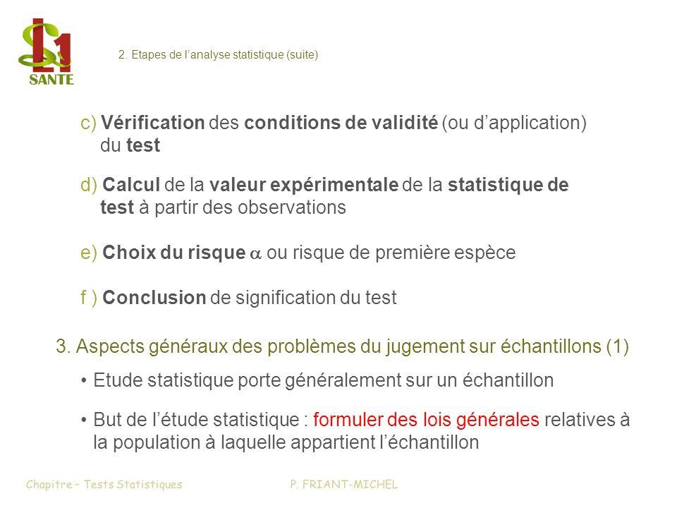 3. Aspects généraux des problèmes du jugement sur échantillons (1) c) Vérification des conditions de validité (ou dapplication) du test d) Calcul de l