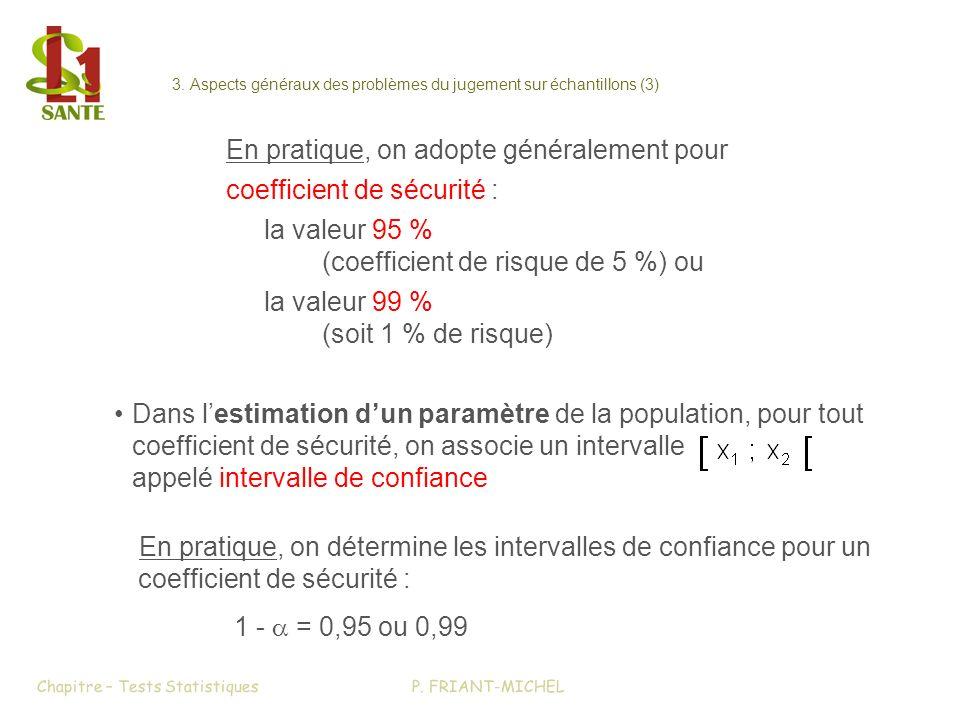 3. Aspects généraux des problèmes du jugement sur échantillons (3) En pratique, on adopte généralement pour coefficient de sécurité : la valeur 95 % (