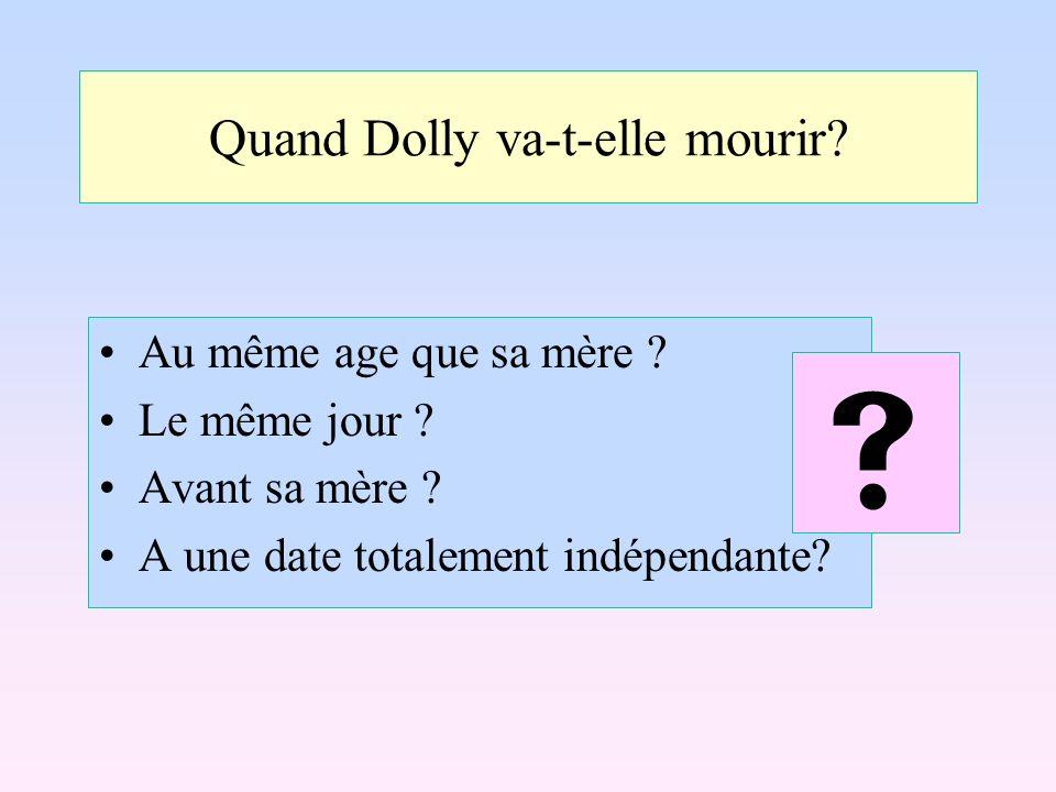 Quand Dolly va-t-elle mourir? Au même age que sa mère ? Le même jour ? Avant sa mère ? A une date totalement indépendante?