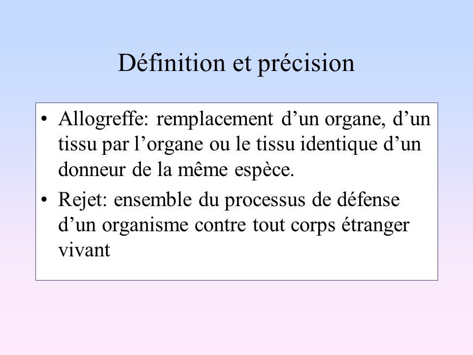 Définition et précision Allogreffe: remplacement dun organe, dun tissu par lorgane ou le tissu identique dun donneur de la même espèce. Rejet: ensembl