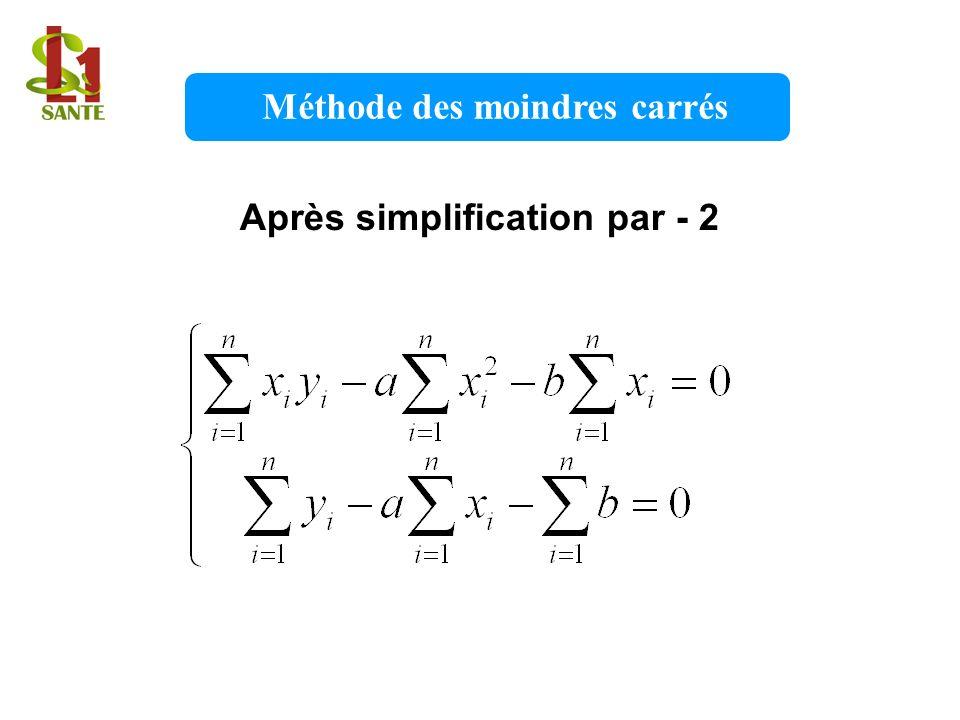 Après simplification par - 2 Méthode des moindres carrés