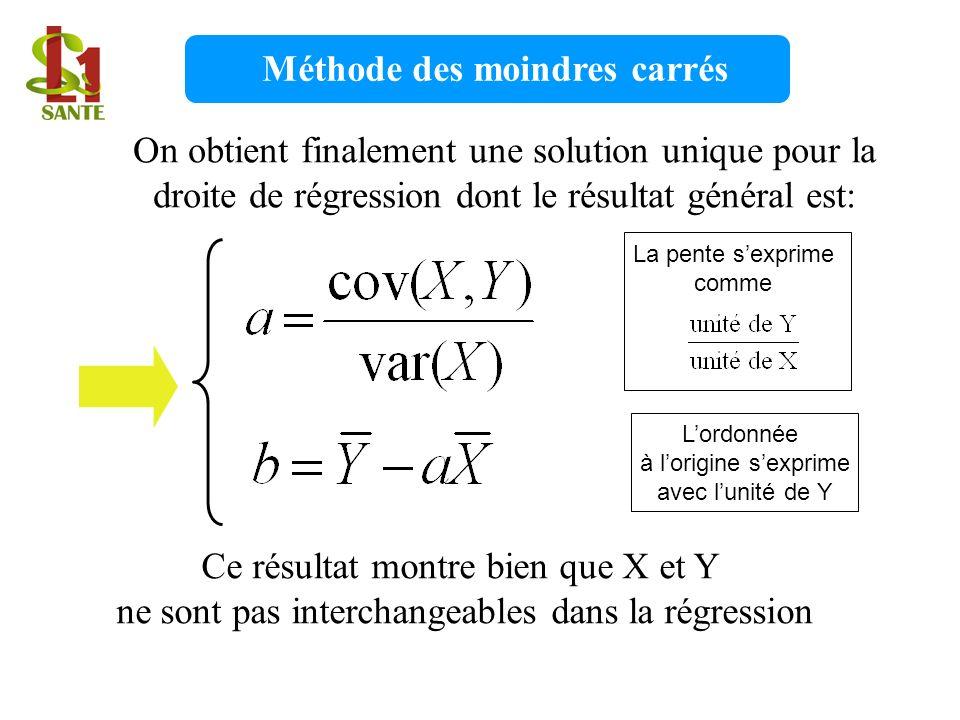 On obtient finalement une solution unique pour la droite de régression dont le résultat général est: Ce résultat montre bien que X et Y ne sont pas in