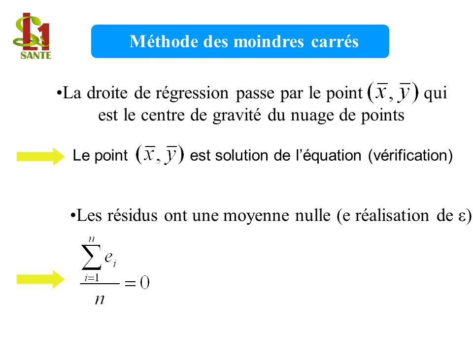 La droite de régression passe par le point qui est le centre de gravité du nuage de points Les résidus ont une moyenne nulle (e réalisation de ε) Le p