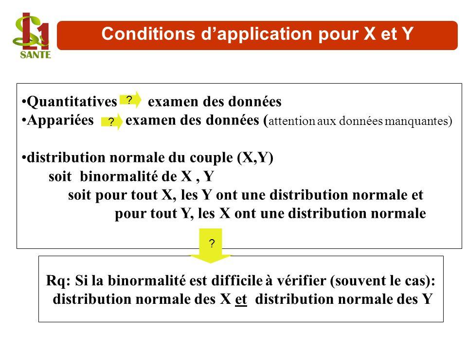 Conditions dapplication pour X et Y Quantitatives examen des données Appariées examen des données ( attention aux données manquantes) distribution nor