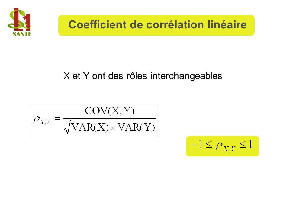 X et Y ont des rôles interchangeables Coefficient de corrélation linéaire