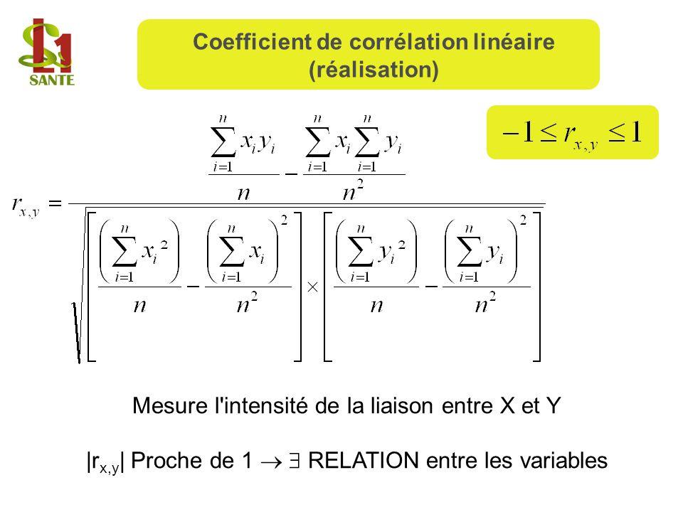 Coefficient de corrélation linéaire (réalisation) Mesure l'intensité de la liaison entre X et Y |r x,y | Proche de 1 RELATION entre les variables