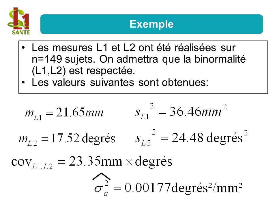 Les mesures L1 et L2 ont été réalisées sur n=149 sujets. On admettra que la binormalité (L1,L2) est respectée. Les valeurs suivantes sont obtenues: Ex
