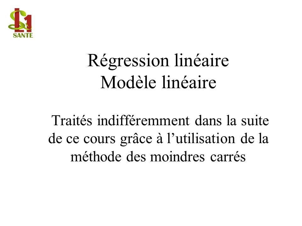 Le Modèle linéaire simple Y = + X + Variable à expliquer Paramètres du modèle Variable explicative Erreur aléatoire f (X) Prévision du modèle Ecart au modèle Y = Y +