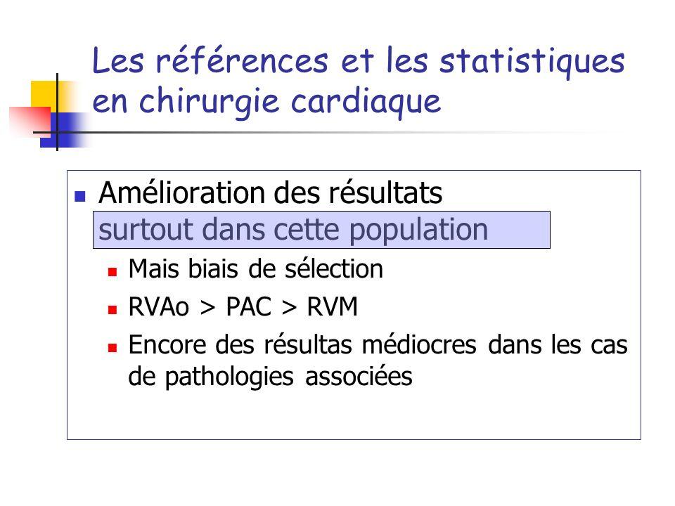 Les références et les statistiques en chirurgie cardiaque Amélioration des résultats surtout dans cette population Mais biais de sélection RVAo > PAC