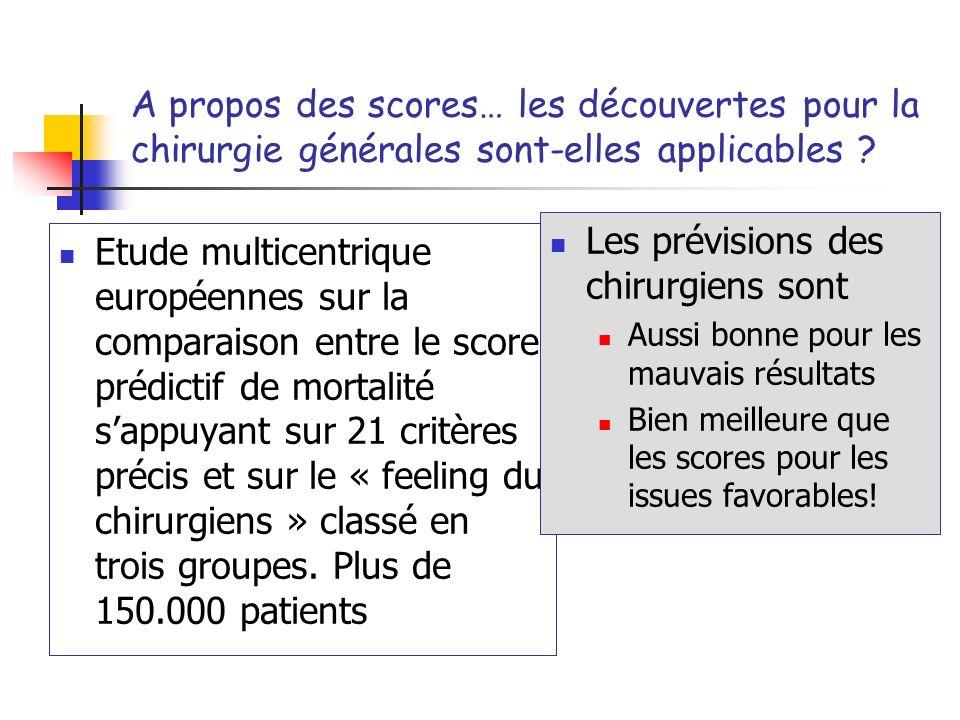 A propos des scores… les découvertes pour la chirurgie générales sont-elles applicables ? Etude multicentrique européennes sur la comparaison entre le