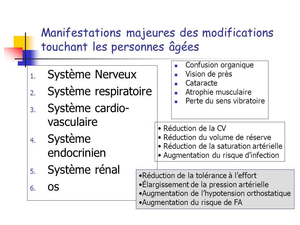 Manifestations majeures des modifications touchant les personnes âgées 1. Système Nerveux 2. Système respiratoire 3. Système cardio- vasculaire 4. Sys