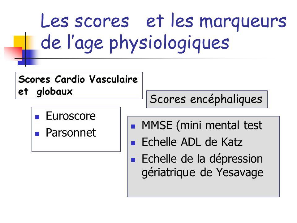 Les scores et les marqueurs de lage physiologiques Euroscore Parsonnet MMSE (mini mental test Echelle ADL de Katz Echelle de la dépression gériatrique