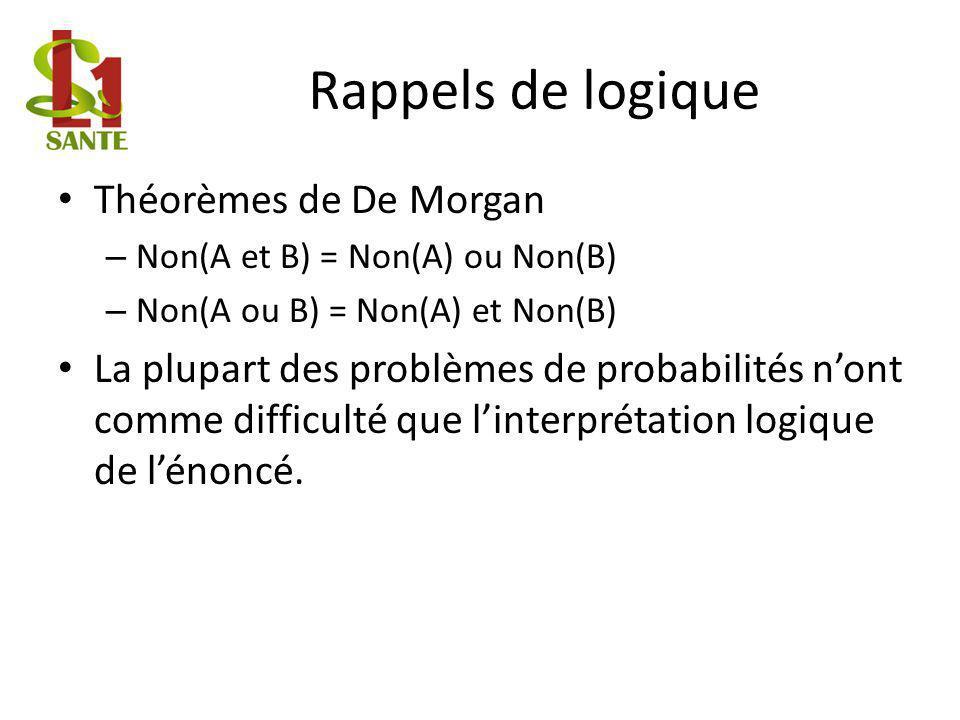 Rappels de logique Théorèmes de De Morgan – Non(A et B) = Non(A) ou Non(B) – Non(A ou B) = Non(A) et Non(B) La plupart des problèmes de probabilités nont comme difficulté que linterprétation logique de lénoncé.