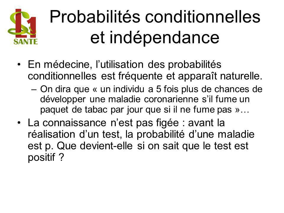 Probabilités conditionnelles et indépendance En médecine, lutilisation des probabilités conditionnelles est fréquente et apparaît naturelle.