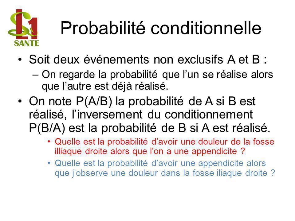 Probabilité conditionnelle Soit deux événements non exclusifs A et B : –On regarde la probabilité que lun se réalise alors que lautre est déjà réalisé.